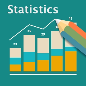 financial charts.